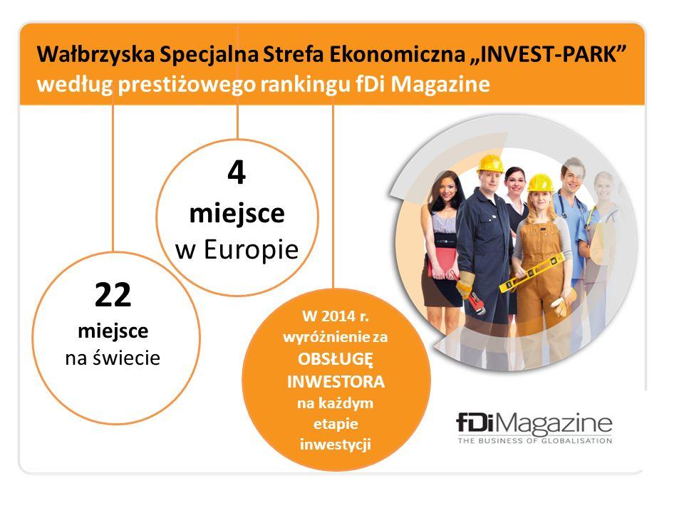 """Wałbrzyska Specjalna Strefa Ekonomiczna """"INVEST-PARK"""" według prestiżowego rankingu fDi Magazine 22 miejsce na świecie 4 miejsce w Europie W 2014 r. wy"""