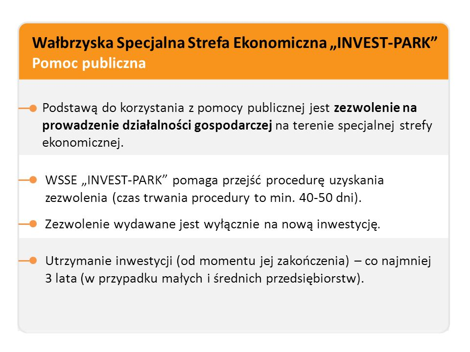 """Wałbrzyska Specjalna Strefa Ekonomiczna """"INVEST-PARK Pomoc publiczna Ulga w podatku dochodowym w Niemodlinie małe i mikro przedsiębiorstwa 55% średnie przedsiębiorstwa 45% duże przedsiębiorstwa do 35% kosztów inwestycji lub 2-letnich kosztów pracy"""