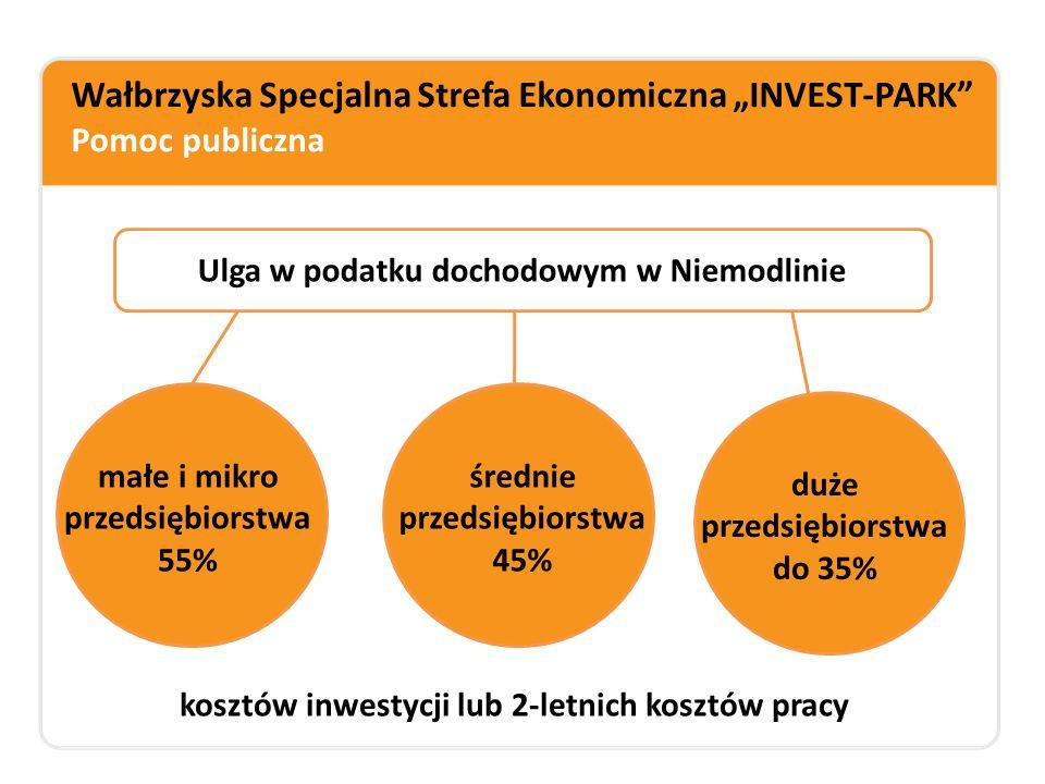 """Wałbrzyska Specjalna Strefa Ekonomiczna """"INVEST-PARK Pomoc publiczna Wydatki kwalifikujące się do objęcia pomocą publiczną to m."""