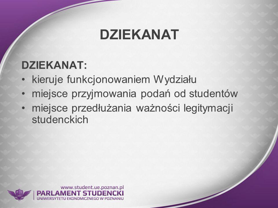 DZIEKANAT DZIEKANAT: kieruje funkcjonowaniem Wydziału miejsce przyjmowania podań od studentów miejsce przedłużania ważności legitymacji studenckich