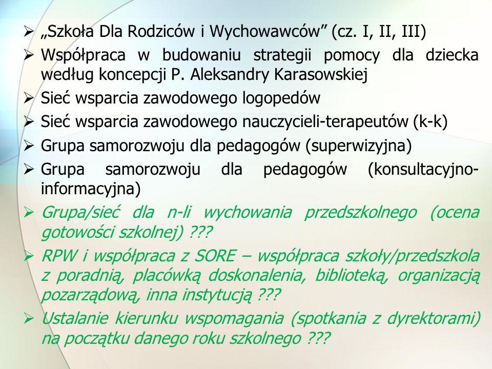 """ """"Szkoła Dla Rodziców i Wychowawców"""" (cz. I, II, III)  Współpraca w budowaniu strategii pomocy dla dziecka według koncepcji P. Aleksandry Karasowski"""