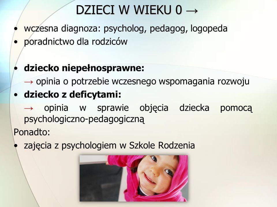 DZIECI W WIEKU 0 → wczesna diagnoza: psycholog, pedagog, logopeda poradnictwo dla rodziców dziecko niepełnosprawne: → opinia o potrzebie wczesnego wsp