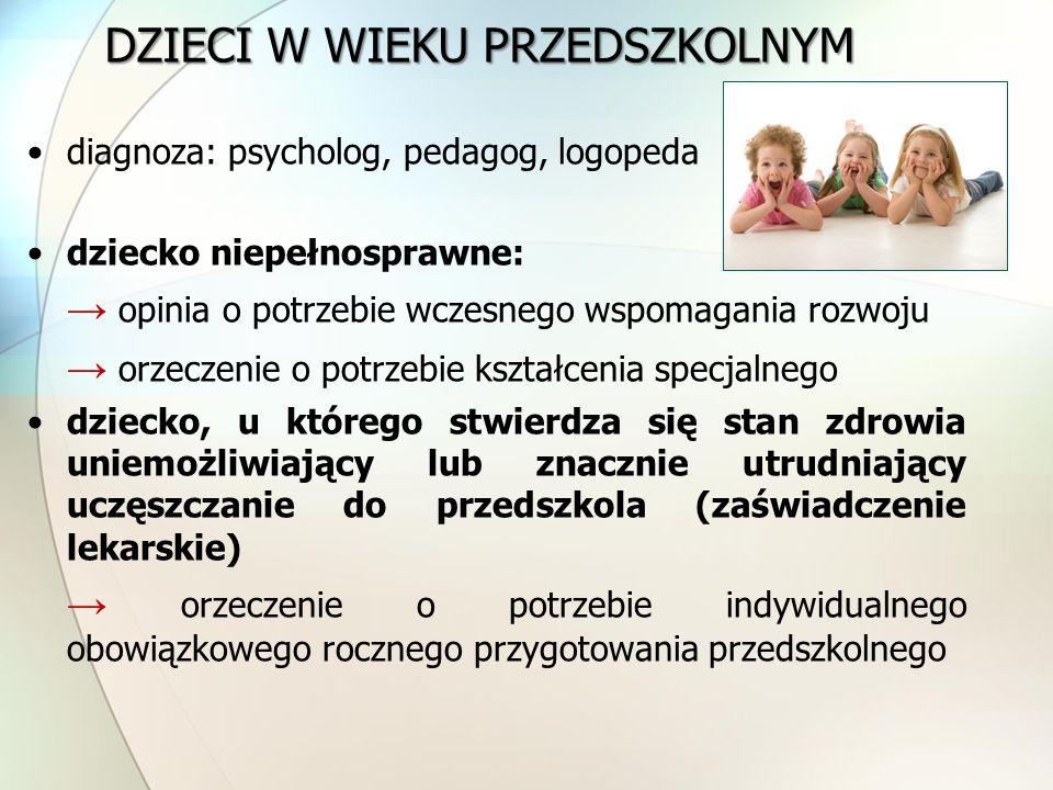 DZIECI W WIEKU PRZEDSZKOLNYM diagnoza: psycholog, pedagog, logopeda dziecko niepełnosprawne: → opinia o potrzebie wczesnego wspomagania rozwoju → orze