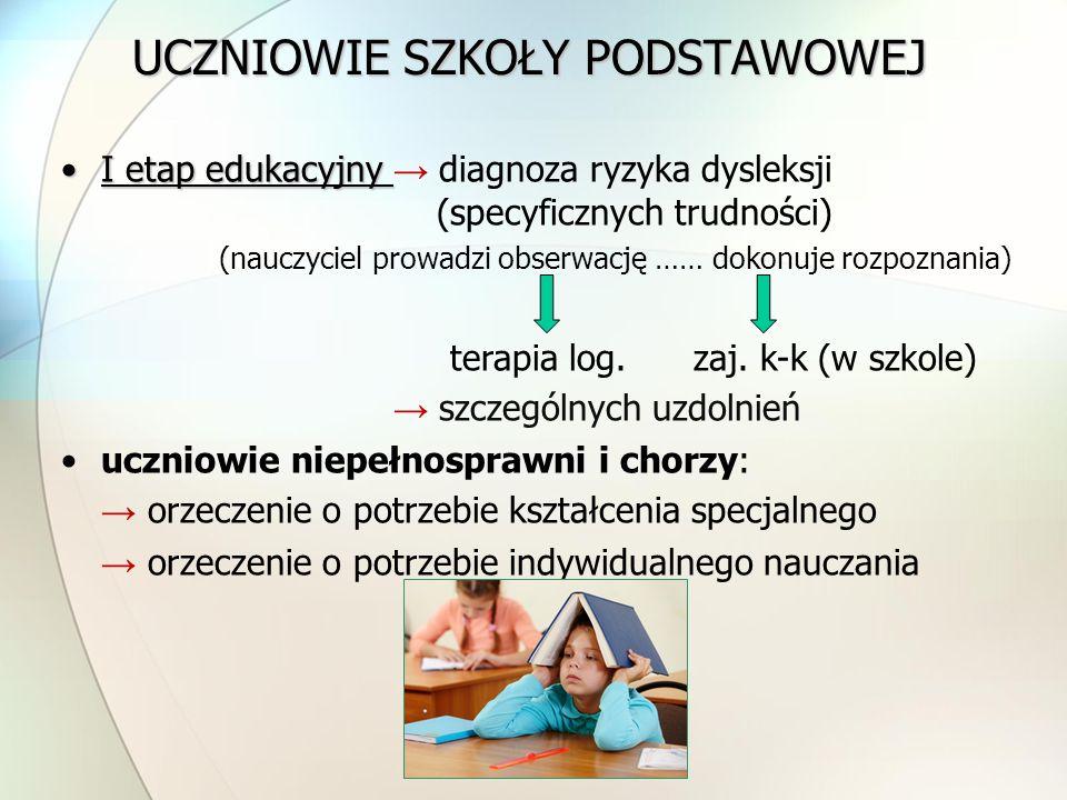 UCZNIOWIE SZKOŁY PODSTAWOWEJ II etap edukacyjny uczniowie z deficytami: → diagnoza dysleksji rozwojowej (specyficznych trudności) → diagnoza odchyleń rozwojowych uczniowie niepełnosprawni i chorzy: → orzeczenia