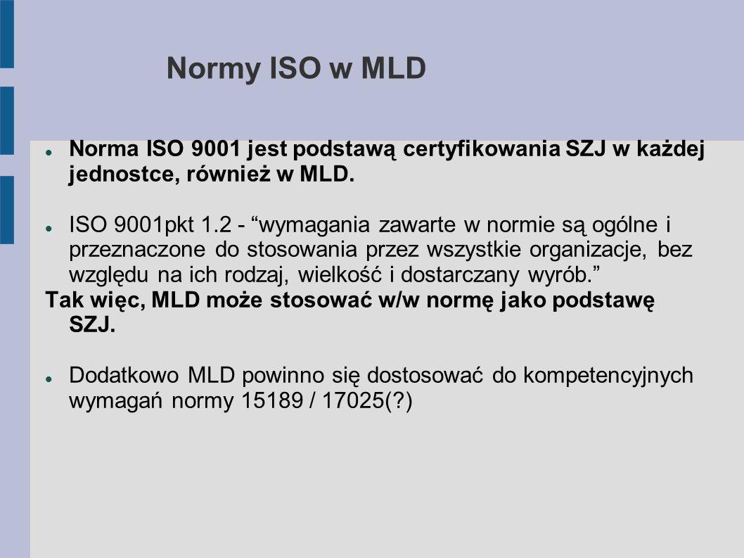 """Normy ISO w MLD Norma ISO 9001 jest podstawą certyfikowania SZJ w każdej jednostce, również w MLD. ISO 9001pkt 1.2 - """"wymagania zawarte w normie są og"""