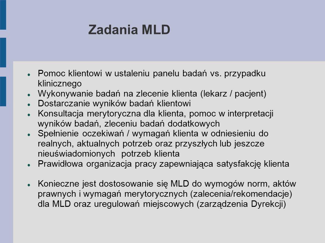 Zadania MLD Pomoc klientowi w ustaleniu panelu badań vs. przypadku klinicznego Wykonywanie badań na zlecenie klienta (lekarz / pacjent) Dostarczanie w