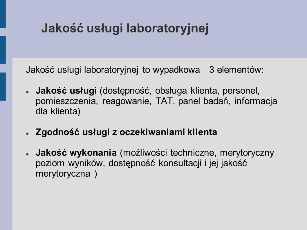 Jakość usługi laboratoryjnej Jakość usługi laboratoryjnej to wypadkowa 3 elementów: Jakość usługi (dostępność, obsługa klienta, personel, pomieszczeni