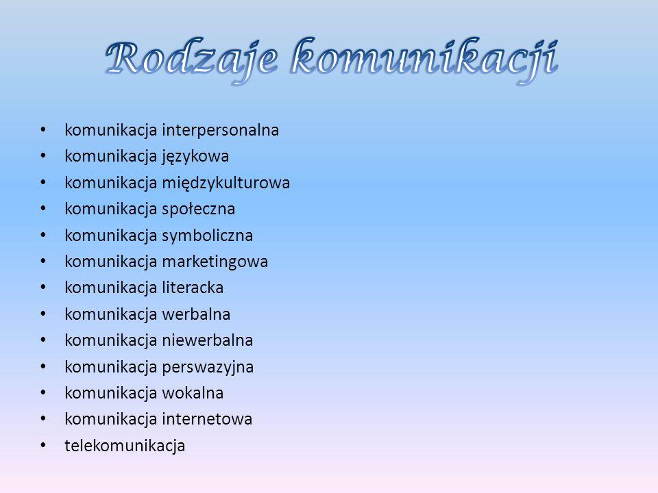 komunikacja interpersonalna komunikacja językowa komunikacja międzykulturowa komunikacja społeczna komunikacja symboliczna komunikacja marketingowa ko