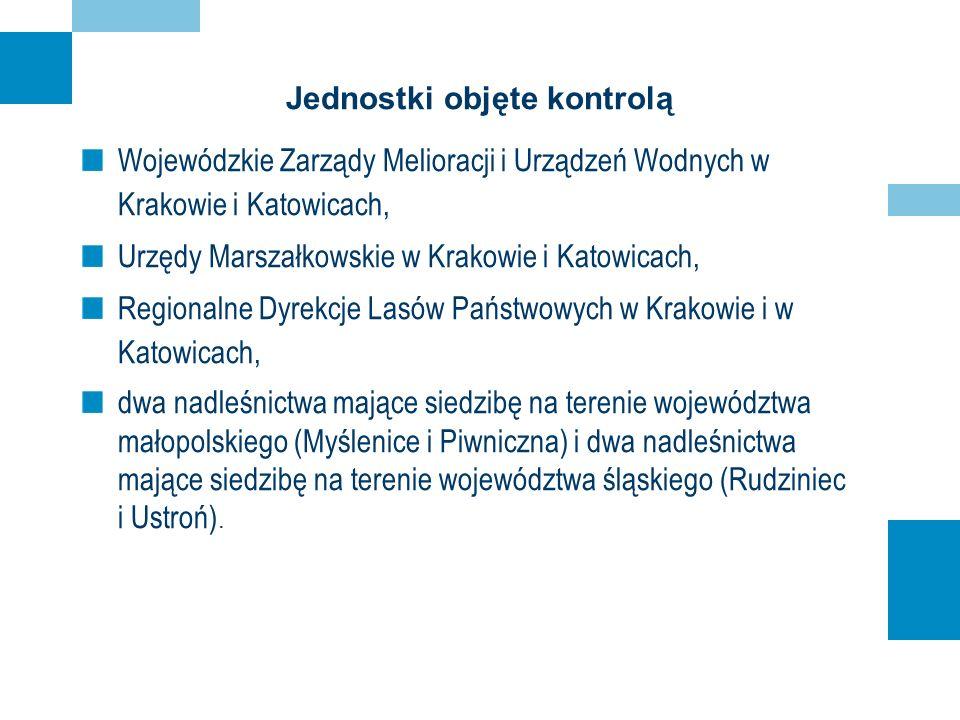 Jednostki objęte kontrolą Wojewódzkie Zarządy Melioracji i Urządzeń Wodnych w Krakowie i Katowicach, Urzędy Marszałkowskie w Krakowie i Katowicach, Re