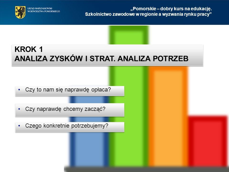 """""""Pomorskie – dobry kurs na edukację."""