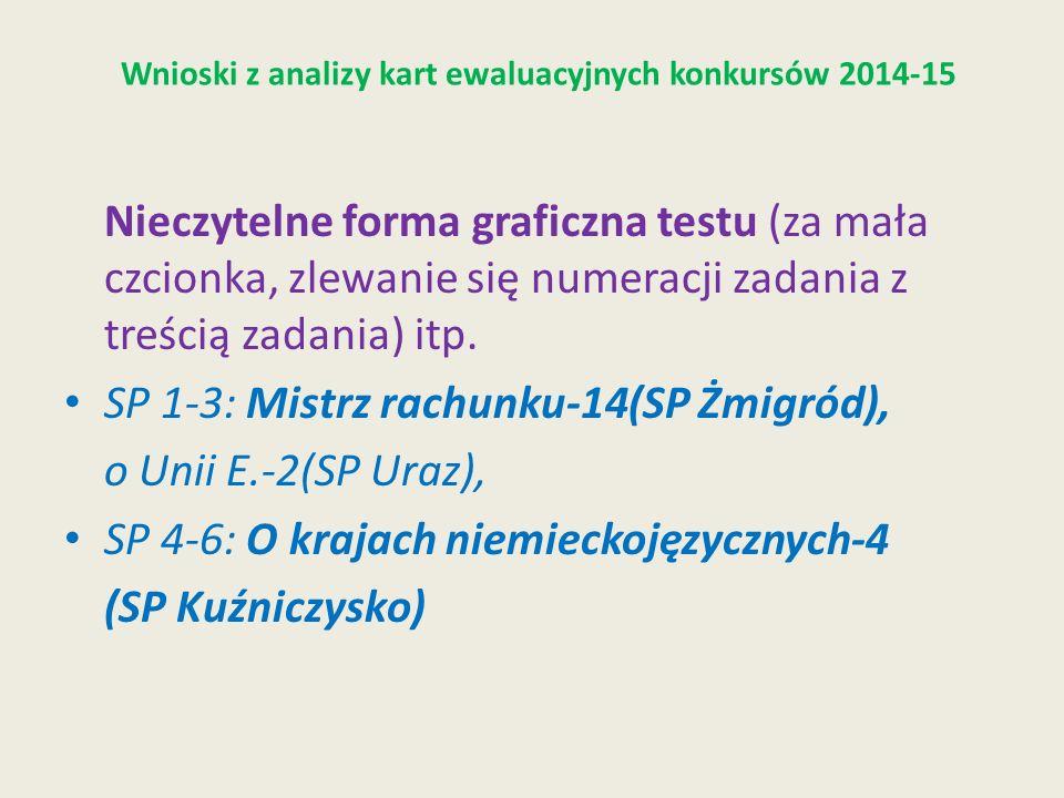 Wnioski z analizy kart ewaluacyjnych konkursów 2014-15 Nieczytelne forma graficzna testu (za mała czcionka, zlewanie się numeracji zadania z treścią zadania) itp.