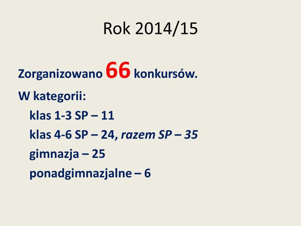 Rok 2014/15 SP 1-3SP 4-6GimnazjaPonagimn.Razem Polonistyczne, ortograficzne, biograficzne 363214 Języków obcych, o krajach obcojęzycznych -49215 Recytatorskie, plastyczne, teatralne 432-9 Matematyczne, fiz.-chem.