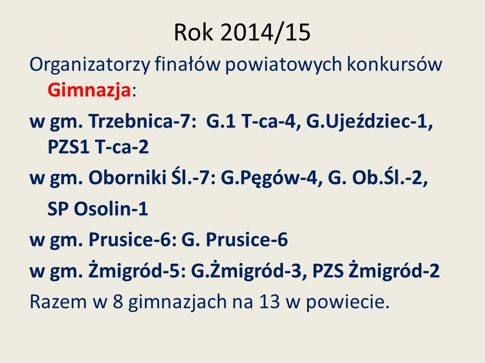 Rok 2014/15 Organizatorzy finałów powiatowych konkursów w szkołach ponadgimnazjalnych: -PZS nr1 w Trzebnicy: 4 -PZS w Obornikach Śl.: 2 Razem w 2 na 5 w powiecie.