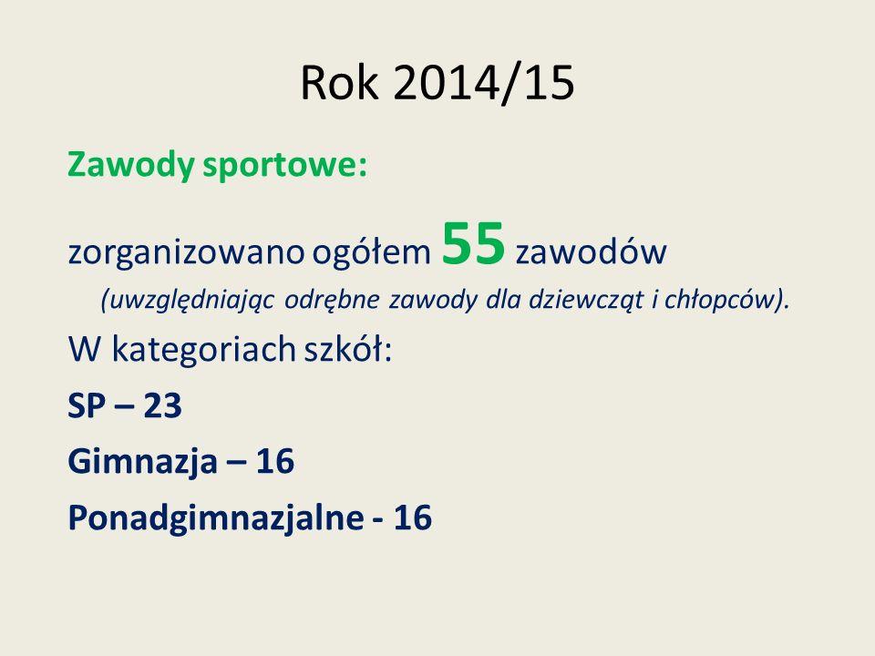Rok 2014/15 Zawody sportowe: zorganizowano ogółem 55 zawodów (uwzględniając odrębne zawody dla dziewcząt i chłopców).