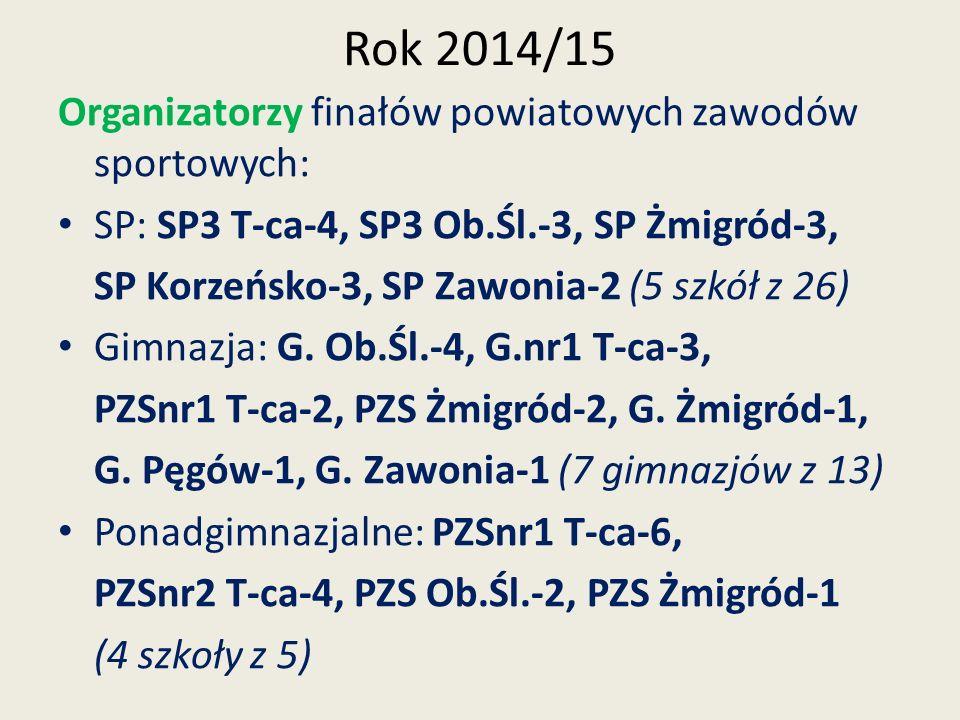Rok 2014/15 Organizatorzy finałów powiatowych zawodów sportowych: SP: SP3 T-ca-4, SP3 Ob.Śl.-3, SP Żmigród-3, SP Korzeńsko-3, SP Zawonia-2 (5 szkół z 26) Gimnazja: G.