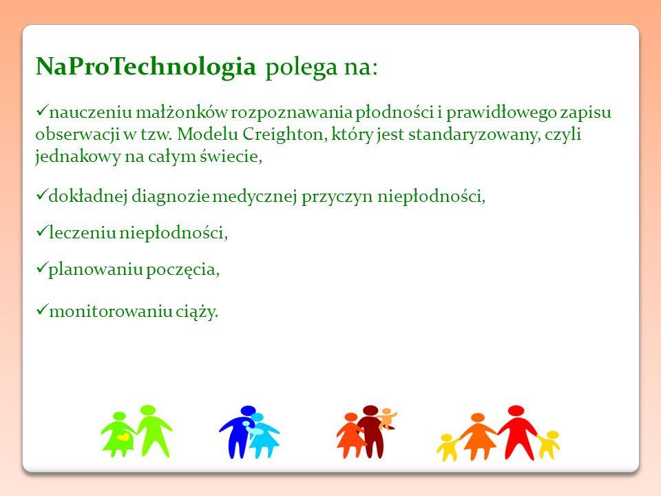 NaProTechnologia polega na: nauczeniu małżonków rozpoznawania płodności i prawidłowego zapisu obserwacji w tzw.