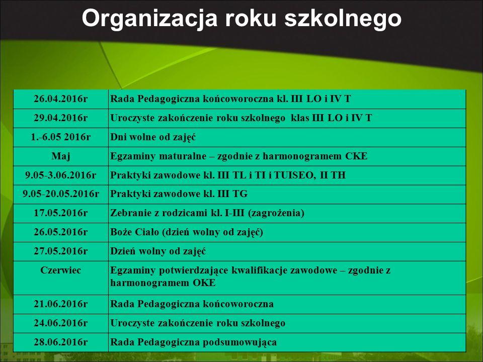 Organizacja roku szkolnego 26.04.2016rRada Pedagogiczna końcoworoczna kl.
