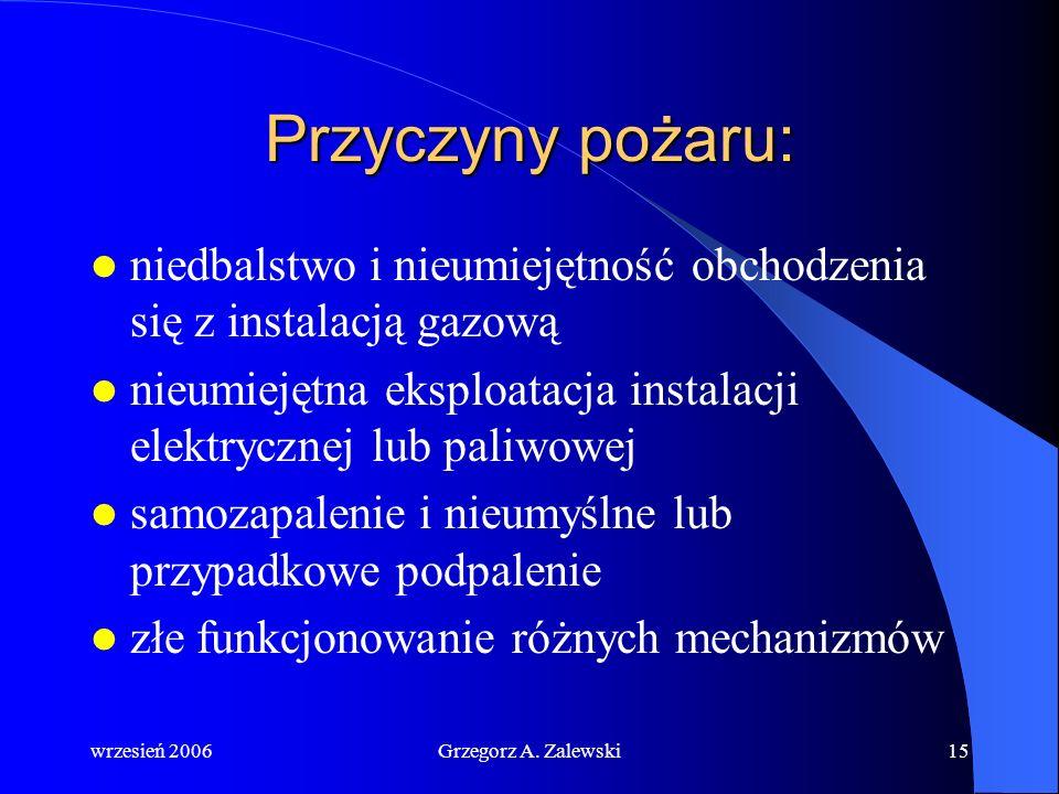 wrzesień 2006Grzegorz A. Zalewski14 POŻAR NA JACHCIE