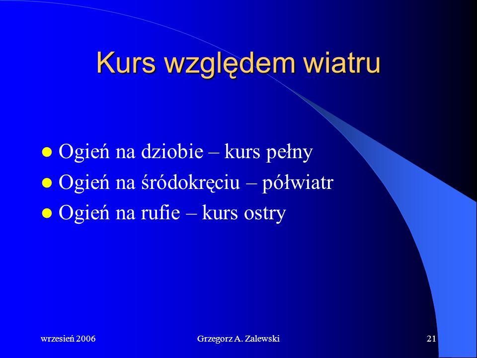 wrzesień 2006Grzegorz A. Zalewski20 W nocy na pokładzie powinny być co najmniej dwie sprawne latarki Pod pokładem obowiązuje zakaz palenia Podczas got