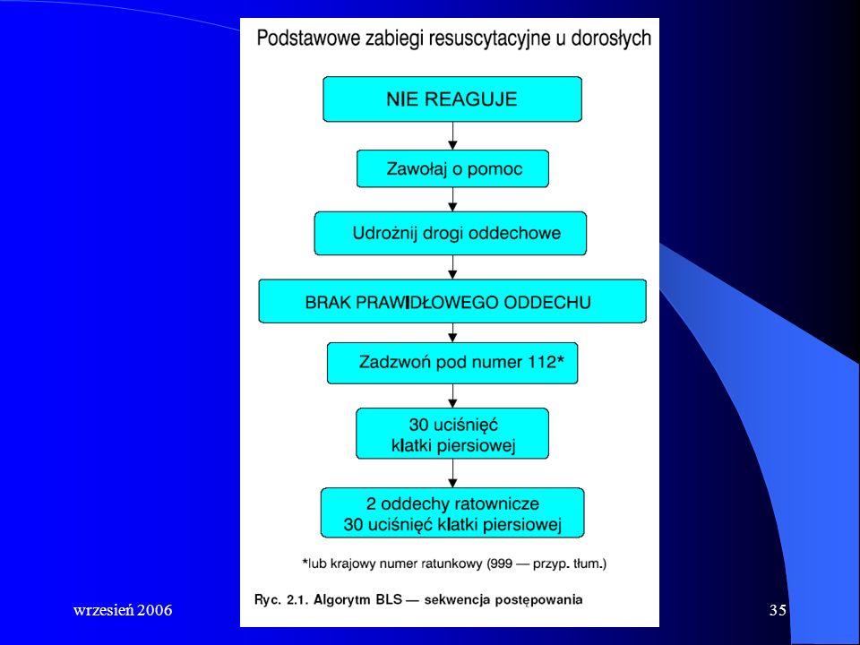 wrzesień 2006Grzegorz A. Zalewski34 6b. Resuscytację ograniczoną wyłącznie do uciśnięć klatki piersiowej możesz prowadzić w następujących sytuacjach: