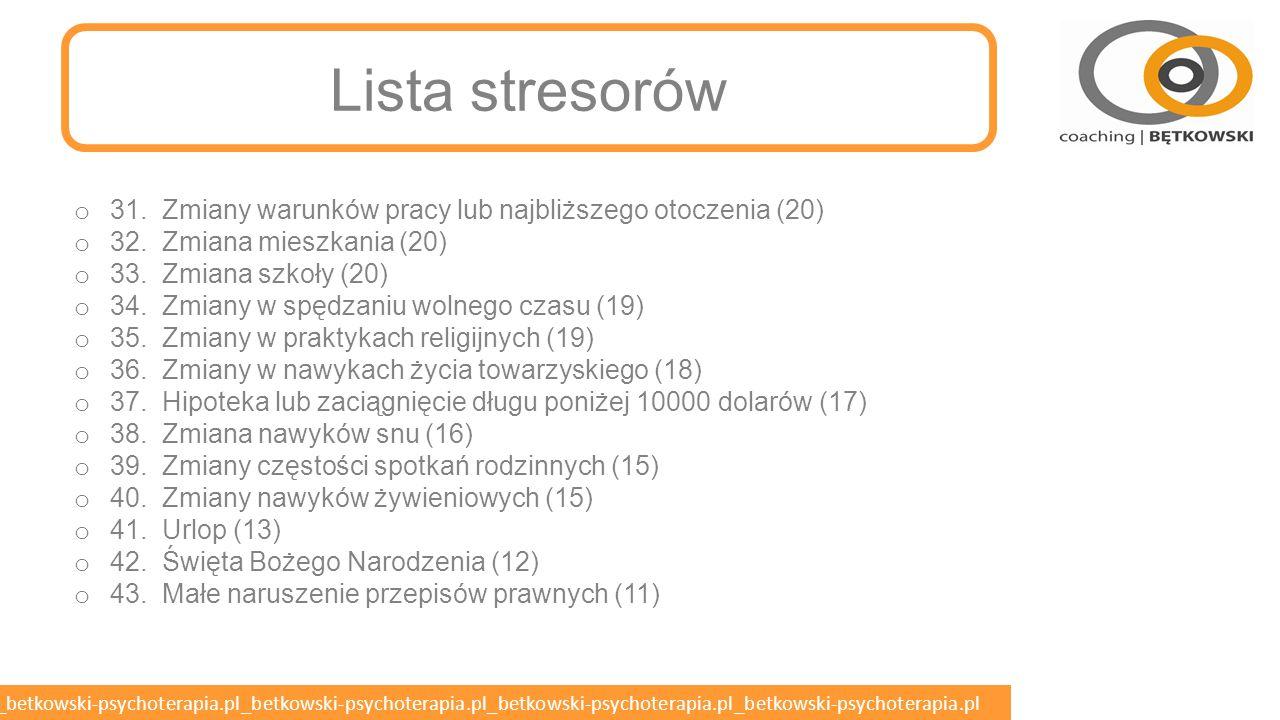 betkowski-psychoterapia.pl_betkowski-psychoterapia.pl_betkowski-psychoterapia.pl_betkowski-psychoterapia.pl_betkowski-psychoterapia.pl Lista stresorów o 16.