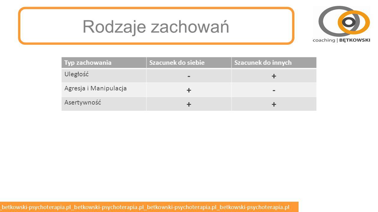betkowski-psychoterapia.pl_betkowski-psychoterapia.pl_betkowski-psychoterapia.pl_betkowski-psychoterapia.pl_betkowski-psychoterapia.pl RODZAJE ZACHOWA