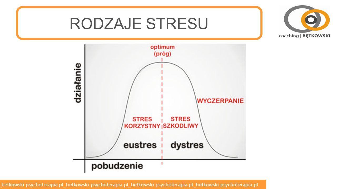 betkowski-psychoterapia.pl_betkowski-psychoterapia.pl_betkowski-psychoterapia.pl_betkowski-psychoterapia.pl_betkowski-psychoterapia.pl STRES o Reakcja