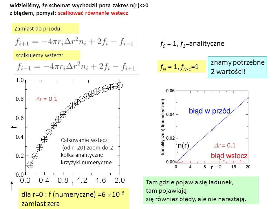 widzieliśmy, że schemat wychodził poza zakres n(r)<>0 z błędem, pomysł: scałkować równanie wstecz Zamiast do przodu: f 0 = 1, f 1 =analityczne f N = 1