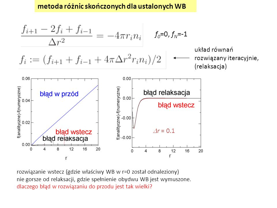 metoda różnic skończonych dla ustalonych WB f 0 =0, f N =-1  r = 0.1 rozwiązanie wstecz (gdzie właściwy WB w r=0 został odnaleziony) nie gorsze od re