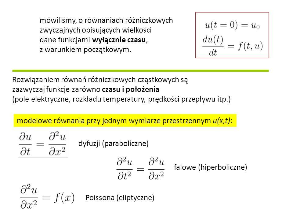 mówiliśmy, o równaniach różniczkowych zwyczajnych opisujących wielkości dane funkcjami wyłącznie czasu, z warunkiem początkowym. Rozwiązaniem równań r