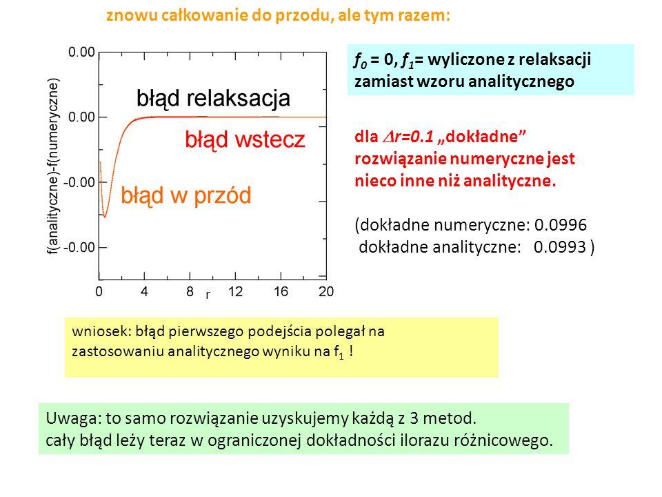 """f 0 = 0, f 1 = wyliczone z relaksacji zamiast wzoru analitycznego znowu całkowanie do przodu, ale tym razem: dla  r=0.1 """"dokładne"""" rozwiązanie numery"""