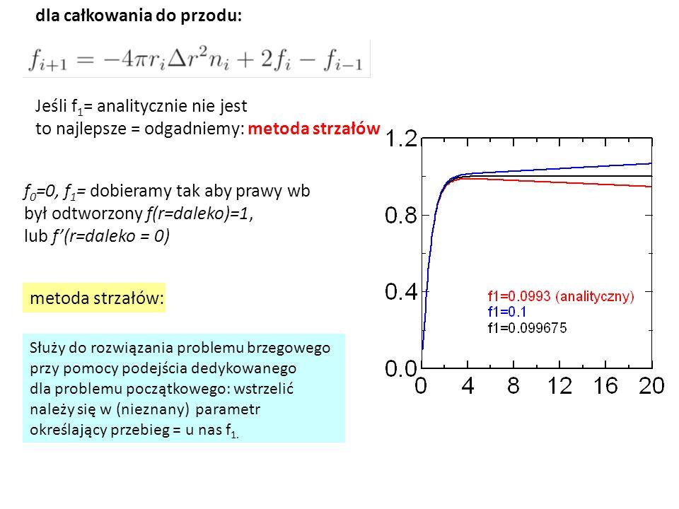 Jeśli f 1 = analitycznie nie jest to najlepsze = odgadniemy: metoda strzałów Służy do rozwiązania problemu brzegowego przy pomocy podejścia dedykowane