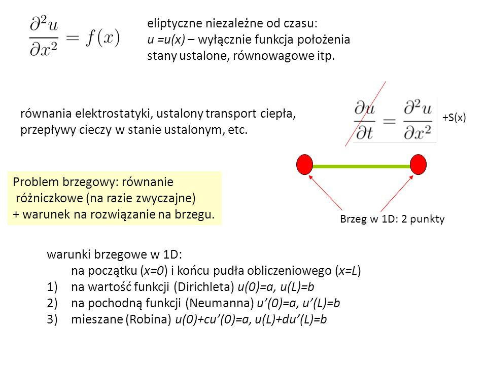 eliptyczne niezależne od czasu: u =u(x) – wyłącznie funkcja położenia stany ustalone, równowagowe itp. równania elektrostatyki, ustalony transport cie