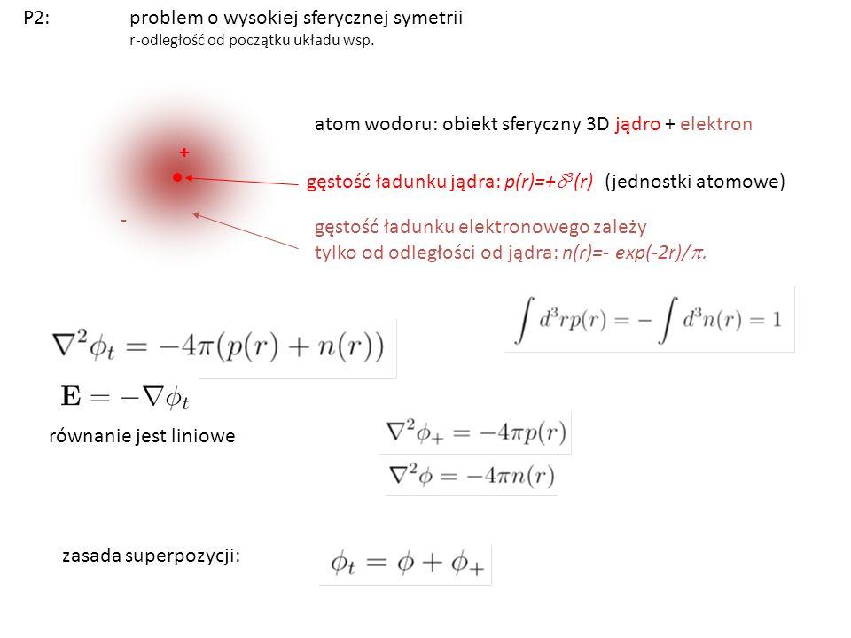 P2: atom wodoru: obiekt sferyczny 3D jądro + elektron gęstość ładunku elektronowego zależy tylko od odległości od jądra: n(r)=- exp(-2r)/  problem o