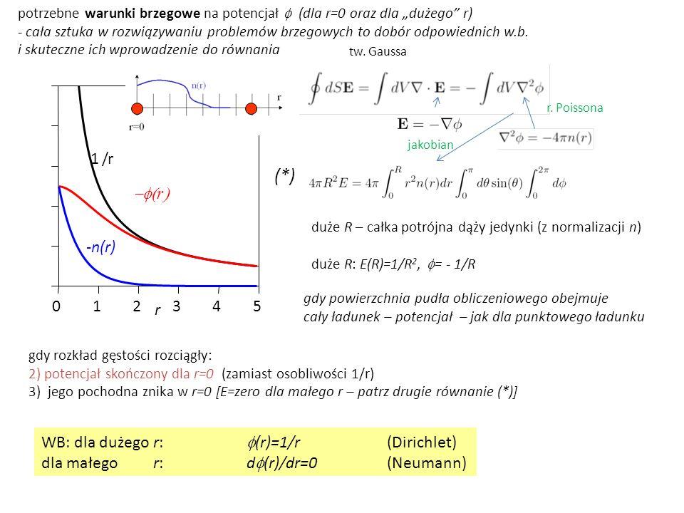 gdy powierzchnia pudła obliczeniowego obejmuje cały ładunek – potencjał – jak dla punktowego ładunku duże R – całka potrójna dąży jedynki (z normaliza