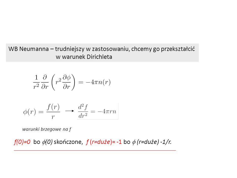 WB Neumanna – trudniejszy w zastosowaniu, chcemy go przekształcić w warunek Dirichleta f(0)=0 bo  (0) skończone, f (r=duże)= -1 bo  (r=duże) -1/r.