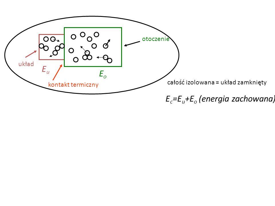 układ otoczenie kontakt termiczny EoEo EuEu całość izolowana = układ zamknięty E c =E u +E o (energia zachowana)