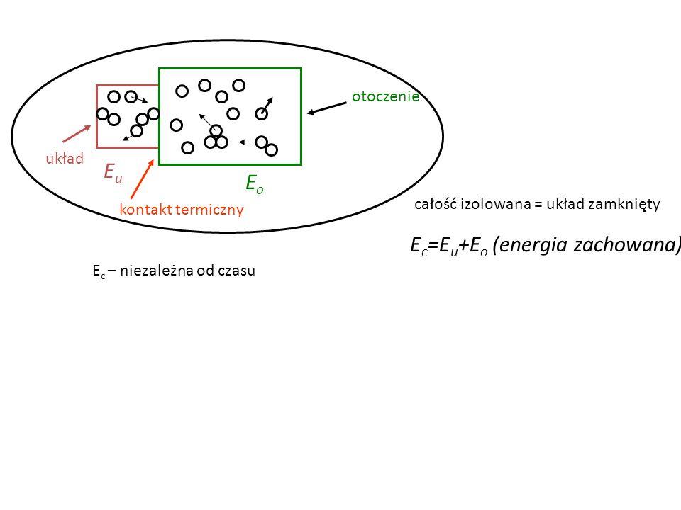 układ otoczenie kontakt termiczny EoEo EuEu całość izolowana = układ zamknięty E c =E u +E o (energia zachowana) E c – niezależna od czasu