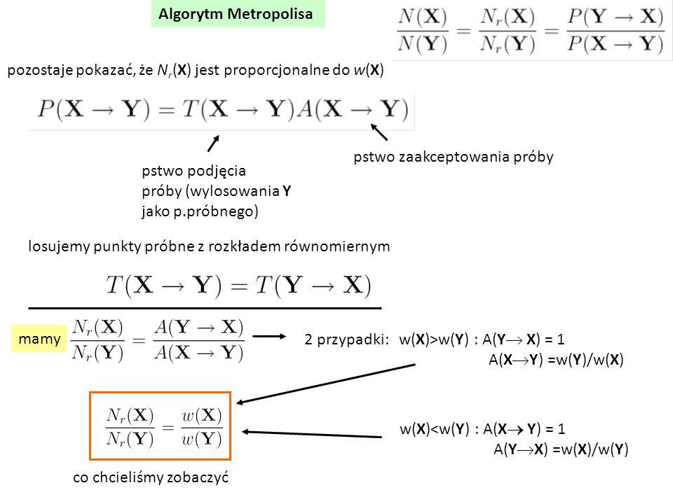 pozostaje pokazać, że N r (X) jest proporcjonalne do w(X) pstwo podjęcia próby (wylosowania Y jako p.próbnego) pstwo zaakceptowania próby losujemy punkty próbne z rozkładem równomiernym mamy 2 przypadki: w(X)>w(Y) : A(Y  X) = 1 A(X  Y) =w(Y)/w(X) w(X)<w(Y) : A(X  Y) = 1 A(Y  X) =w(X)/w(Y) Algorytm Metropolisa co chcieliśmy zobaczyć