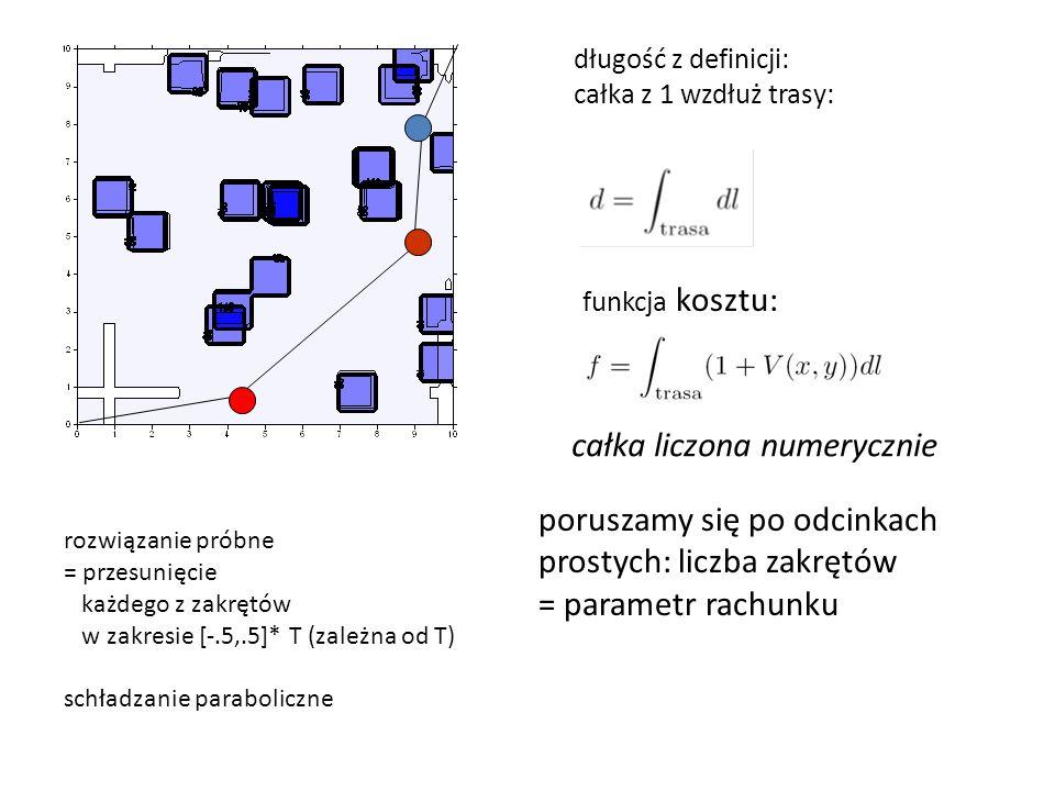 poruszamy się po odcinkach prostych: liczba zakrętów = parametr rachunku funkcja kosztu: długość z definicji: całka z 1 wzdłuż trasy: całka liczona numerycznie rozwiązanie próbne = przesunięcie każdego z zakrętów w zakresie [-.5,.5]* T (zależna od T) schładzanie paraboliczne