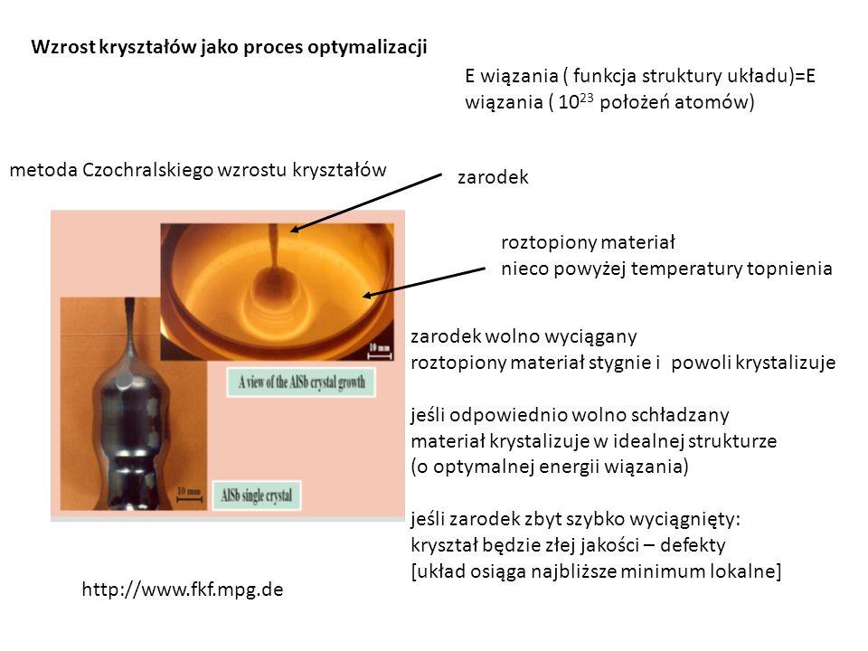 metoda Czochralskiego wzrostu kryształów http://www.fkf.mpg.de zarodek roztopiony materiał nieco powyżej temperatury topnienia zarodek wolno wyciągany roztopiony materiał stygnie i powoli krystalizuje jeśli odpowiednio wolno schładzany materiał krystalizuje w idealnej strukturze (o optymalnej energii wiązania) jeśli zarodek zbyt szybko wyciągnięty: kryształ będzie złej jakości – defekty [układ osiąga najbliższe minimum lokalne] Wzrost kryształów jako proces optymalizacji E wiązania ( funkcja struktury układu)=E wiązania ( 10 23 położeń atomów)