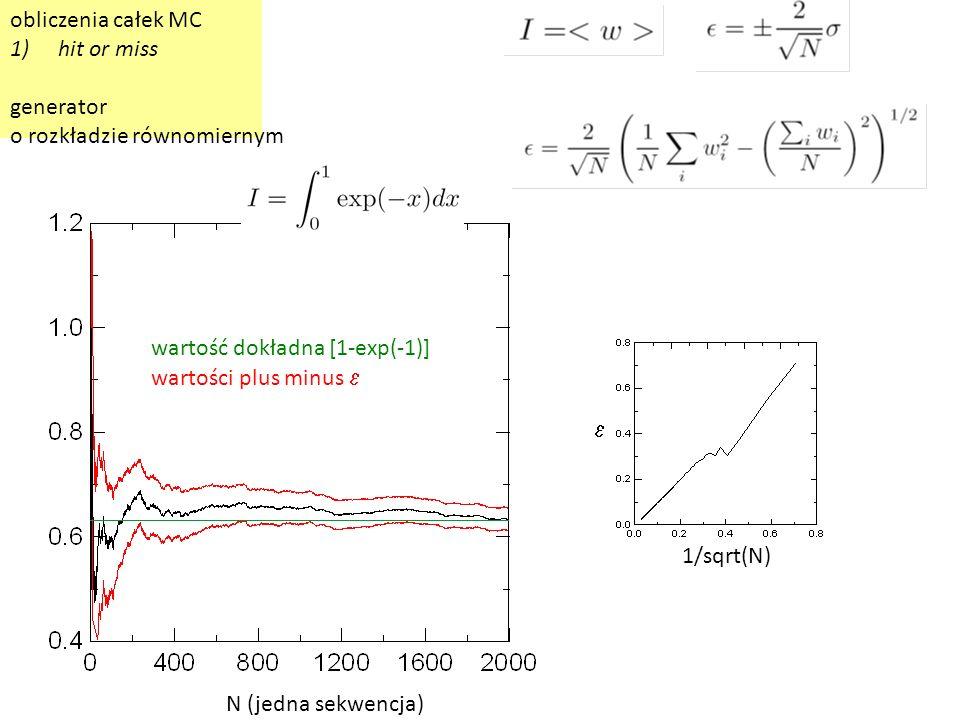 obliczenia całek MC 1)hit or miss generator o rozkładzie równomiernym N (jedna sekwencja) wartość dokładna [1-exp(-1)] wartości plus minus   1/sqrt(N)