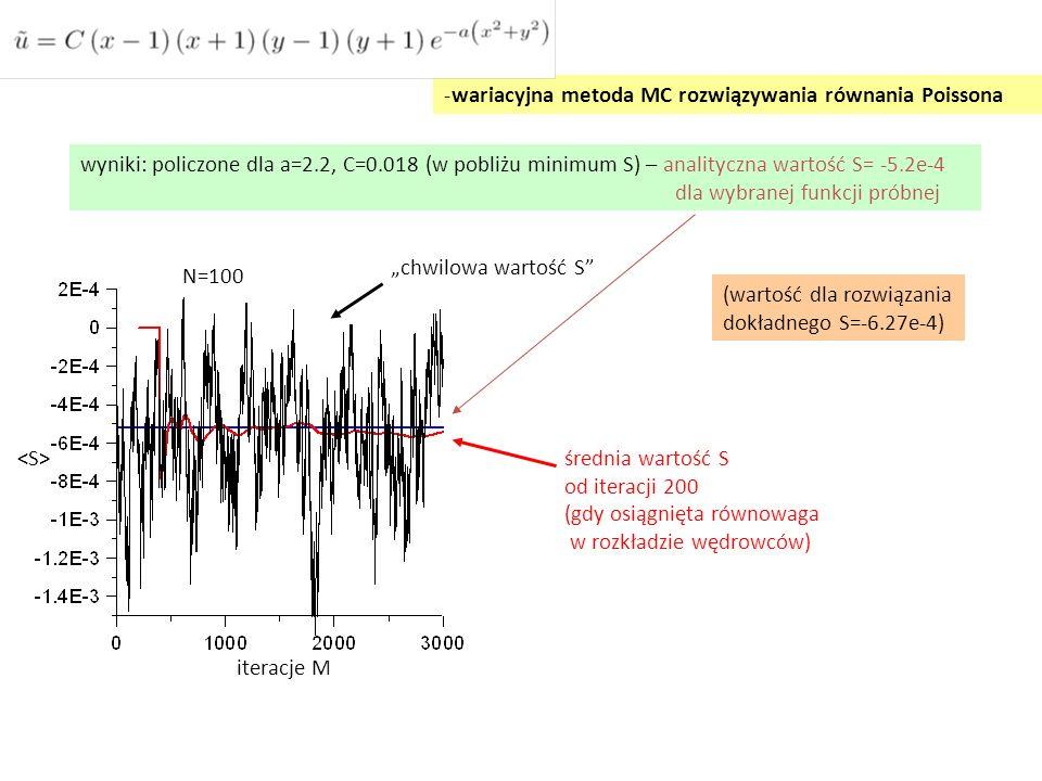 """-wariacyjna metoda MC rozwiązywania równania Poissona wyniki: policzone dla a=2.2, C=0.018 (w pobliżu minimum S) – analityczna wartość S= -5.2e-4 dla wybranej funkcji próbnej (wartość dla rozwiązania dokładnego S=-6.27e-4) iteracje M """"chwilowa wartość S średnia wartość S od iteracji 200 (gdy osiągnięta równowaga w rozkładzie wędrowców) N=100"""