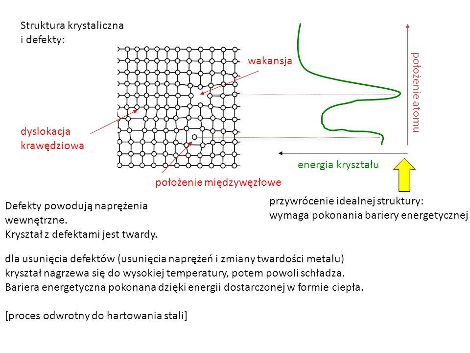 Struktura krystaliczna i defekty: Defekty powodują naprężenia wewnętrzne. Kryształ z defektami jest twardy. przywrócenie idealnej struktury: wymaga po