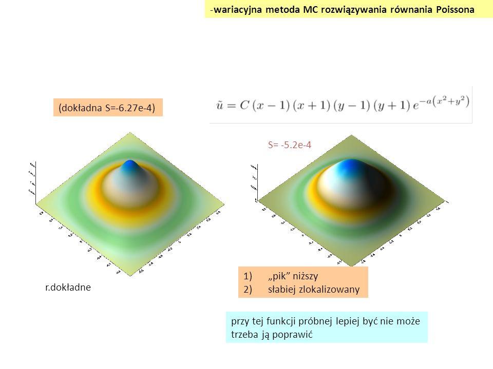 """-wariacyjna metoda MC rozwiązywania równania Poissona r.dokładne (dokładna S=-6.27e-4) S= -5.2e-4 1)""""pik"""" niższy 2)słabiej zlokalizowany przy tej funk"""