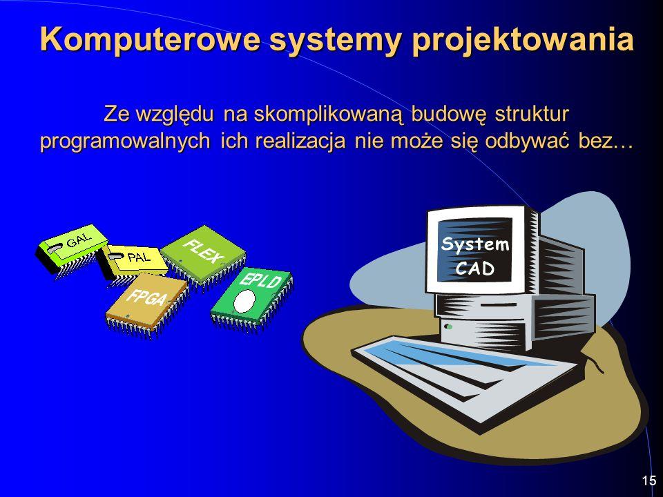 15 Komputerowe systemy projektowania Ze względu na skomplikowaną budowę struktur programowalnych ich realizacja nie może się odbywać bez…