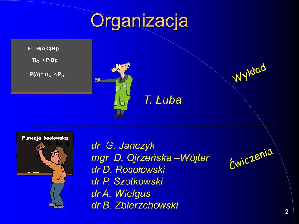 Organizacja Wykład Ćwiczenia F = H(A,G(B))  G  P(B): P(A)   G  P D 2 T.