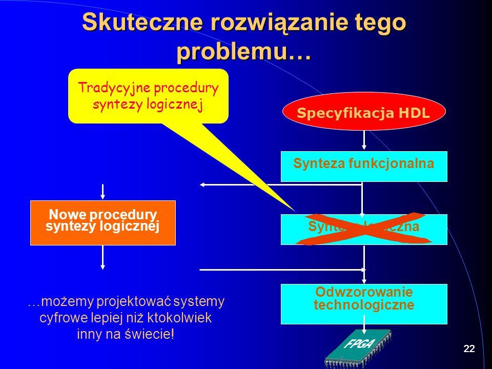 22 Skuteczne rozwiązanie tego problemu… Specyfikacja HDL Synteza funkcjonalna Synteza logiczna Odwzorowanie technologiczne Nowe procedury syntezy logi