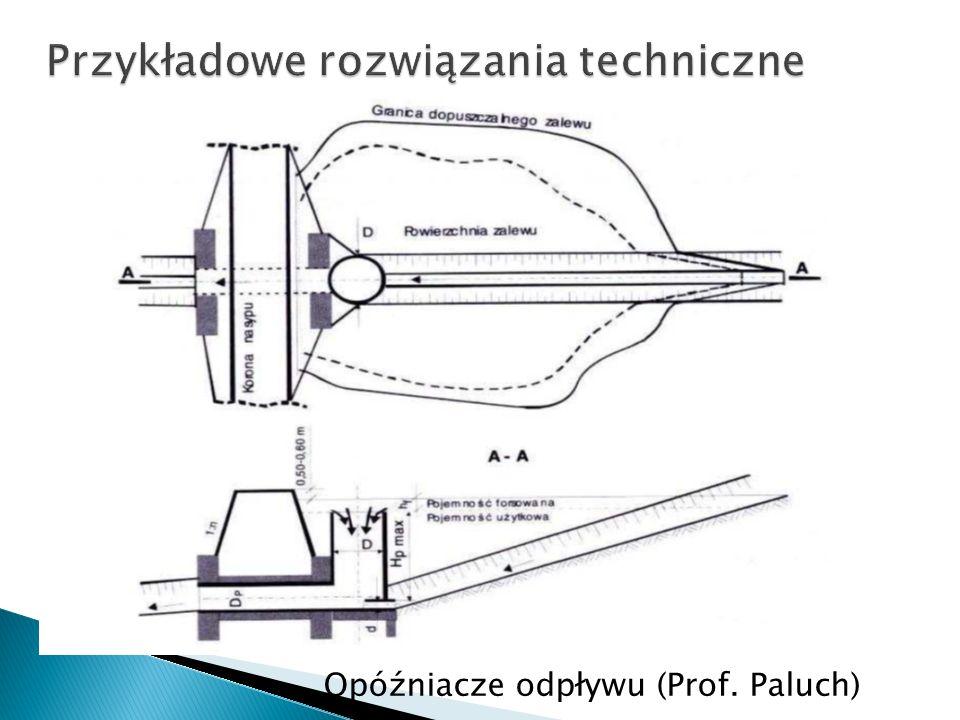 Opóźniacze odpływu (Prof. Paluch)
