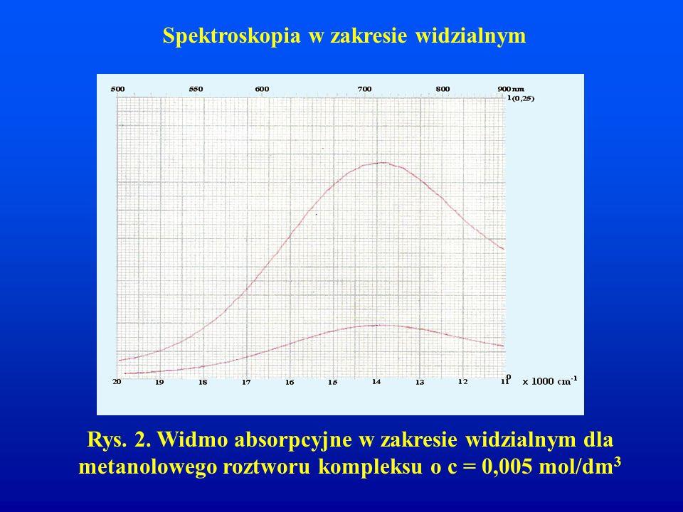Spektroskopia w zakresie widzialnym Rys. 2. Widmo absorpcyjne w zakresie widzialnym dla metanolowego roztworu kompleksu o c = 0,005 mol/dm 3